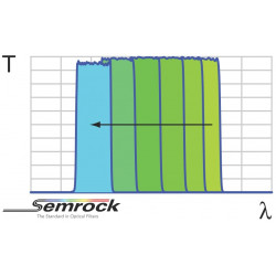 Semrock Tunable Bandpass Filter