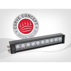 Highly powerful LED light