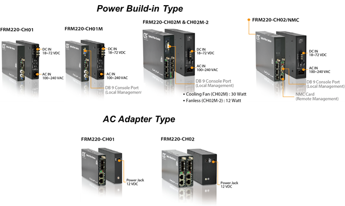 FRM-220 Power Supply Options